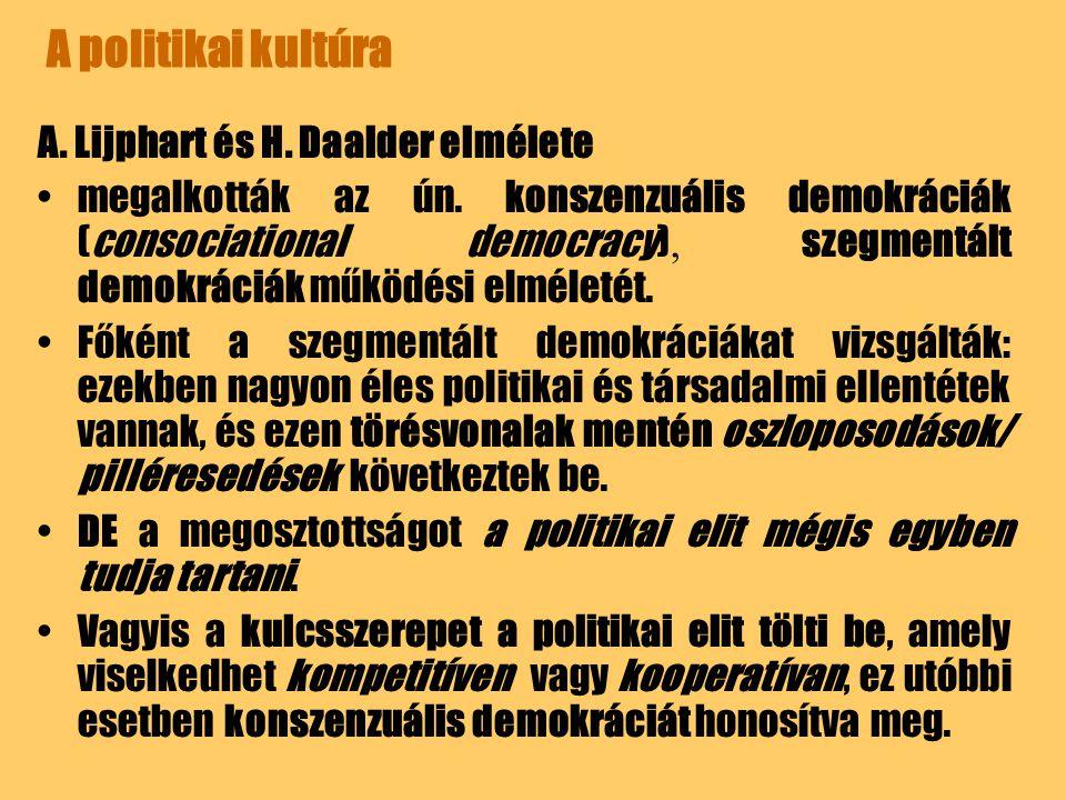 A politikai kultúra A. Lijphart és H. Daalder elmélete megalkották az ún. konszenzuális demokráciák (consociational democracy), szegmentált demokráciá