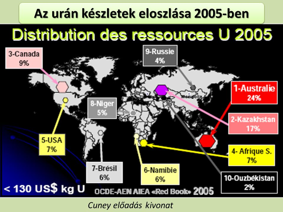 Az urán készletek eloszlása 2005-ben Cuney előadás kivonat