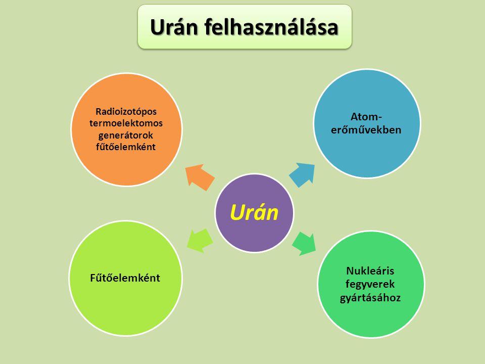 Urán Atom- erőművekben Nukleáris fegyverek gyártásához Fűtőelemként Radioizotópos termoelektomos generátorok fűtőelemként Urán felhasználása
