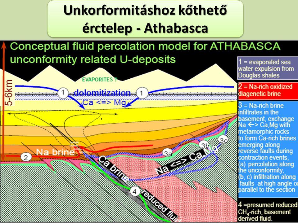 Unkorformitáshoz kőthető érctelep - Athabasca