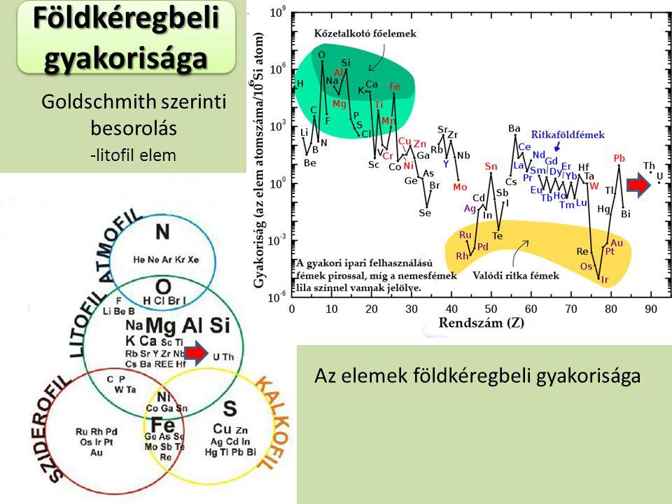 Az elemek földkéregbeli gyakorisága Goldschmith szerinti besorolás -litofil elem Földkéregbeli gyakorisága