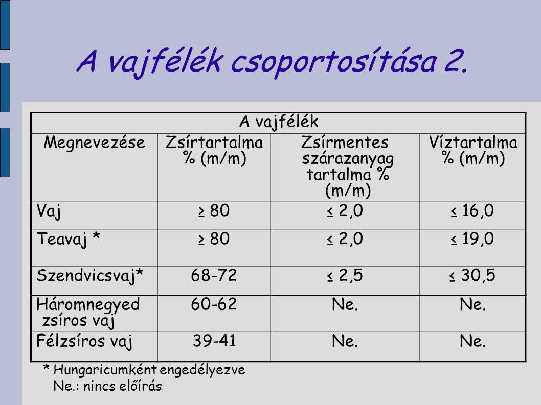A vajfélék csoportosítása 2. A vajfélék Megnevezése Zsírtartalma % (m/m) Zsírmentes szárazanyag tartalma % (m/m) Víztartalma % (m/m) Vaj≥ 80≤ 2,0≤ 16,