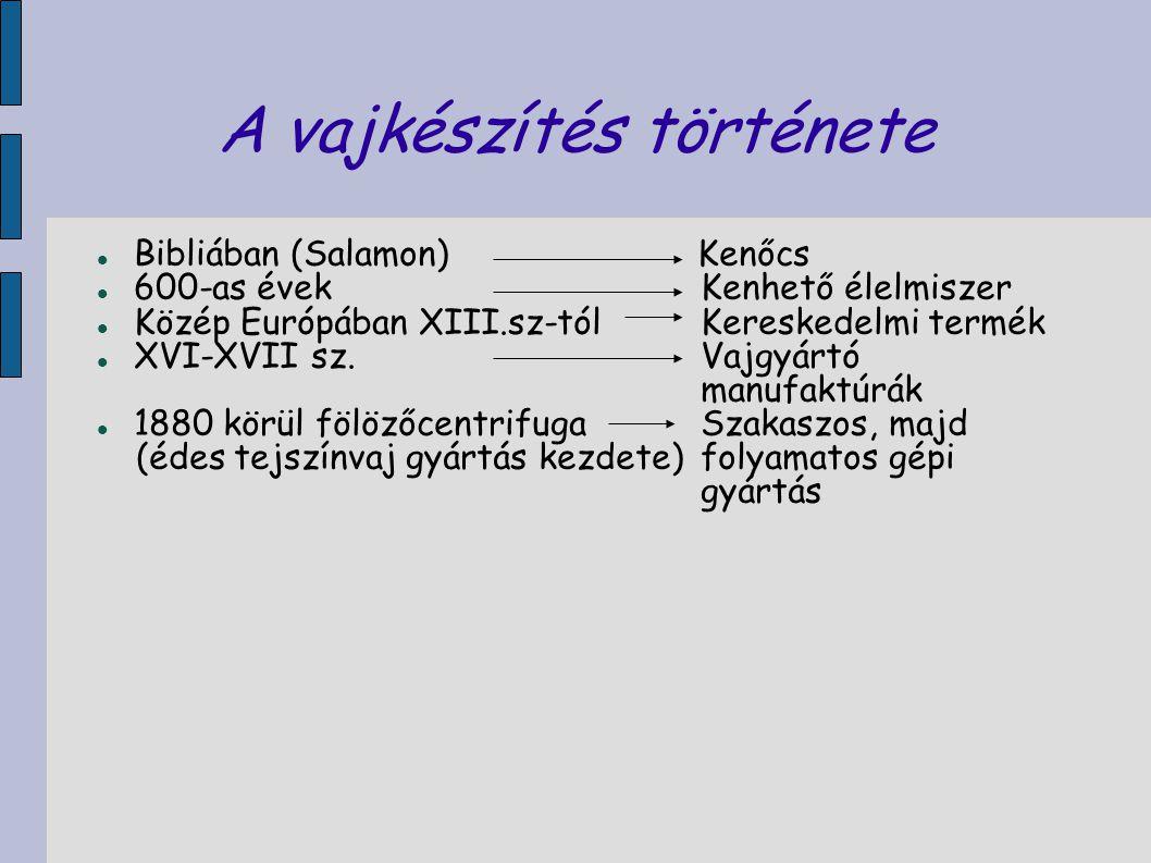 A vajkészítés története Bibliában (Salamon) Kenőcs 600-as évek Kenhető élelmiszer Közép Európában XIII.sz-tólKereskedelmi termék XVI-XVII sz.Vajgyártó