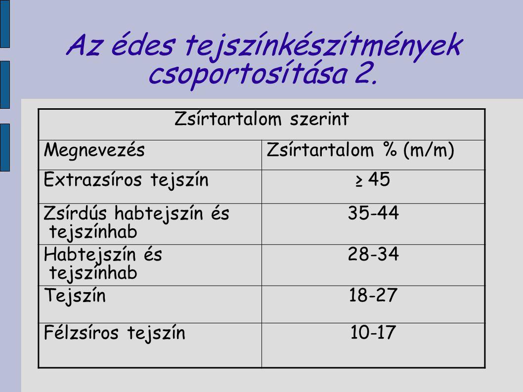 Az édes tejszínkészítmények csoportosítása 2. Zsírtartalom szerint MegnevezésZsírtartalom % (m/m) Extrazsíros tejszín≥ 45 Zsírdús habtejszín és tejszí