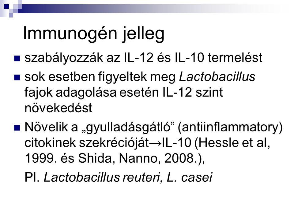 Immunogén jelleg szabályozzák az IL-12 és IL-10 termelést sok esetben figyeltek meg Lactobacillus fajok adagolása esetén IL-12 szint növekedést Növeli