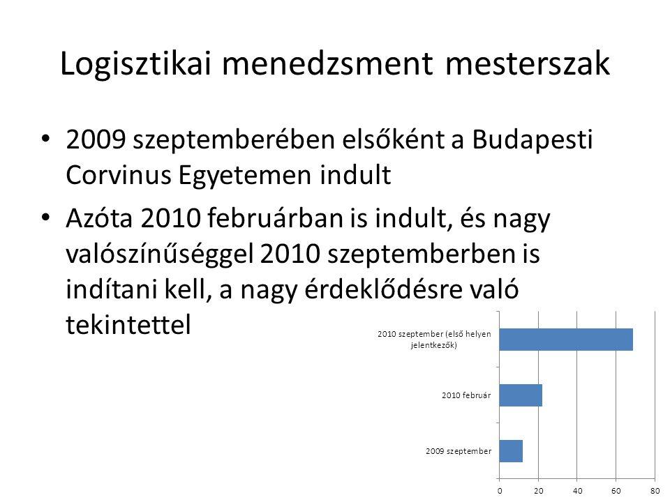 Logisztikai menedzsment mesterszak 2009 szeptemberében elsőként a Budapesti Corvinus Egyetemen indult Azóta 2010 februárban is indult, és nagy valószínűséggel 2010 szeptemberben is indítani kell, a nagy érdeklődésre való tekintettel