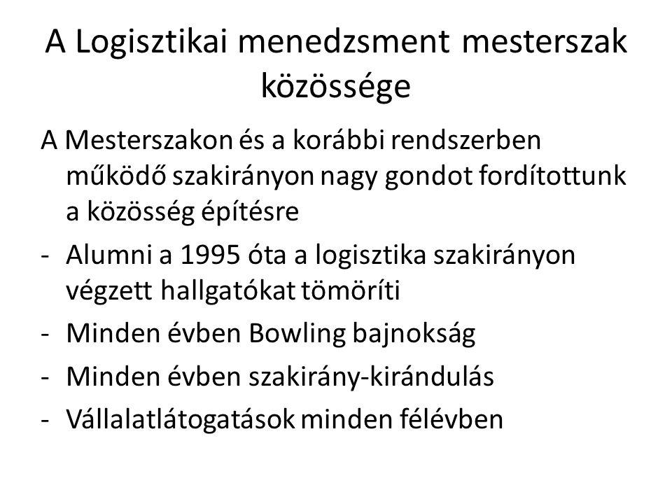 A Logisztikai menedzsment mesterszak közössége A Mesterszakon és a korábbi rendszerben működő szakirányon nagy gondot fordítottunk a közösség építésre -Alumni a 1995 óta a logisztika szakirányon végzett hallgatókat tömöríti -Minden évben Bowling bajnokság -Minden évben szakirány-kirándulás -Vállalatlátogatások minden félévben