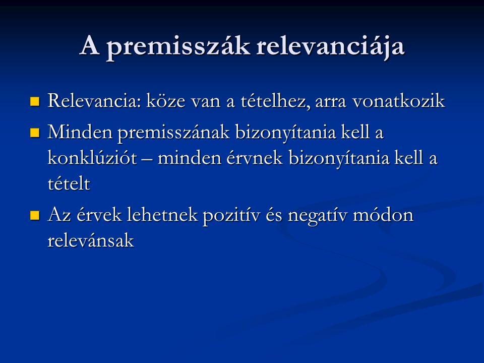 A premisszák relevanciája Relevancia: köze van a tételhez, arra vonatkozik Relevancia: köze van a tételhez, arra vonatkozik Minden premisszának bizony