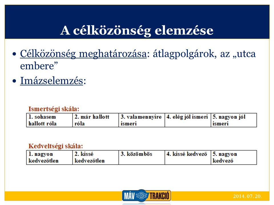 """A célközönség elemzése Célközönség meghatározása: átlagpolgárok, az """"utca embere"""" Imázselemzés: 2014. 07. 20."""