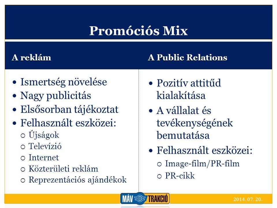 A reklám A Public Relations Ismertség növelése Nagy publicitás Elsősorban tájékoztat Felhasznált eszközei:  Újságok  Televízió  Internet  Közterületi reklám  Reprezentációs ajándékok Pozitív attitűd kialakítása A vállalat és tevékenységének bemutatása Felhasznált eszközei:  Image-film/PR-film  PR-cikk Promóciós Mix 2014.
