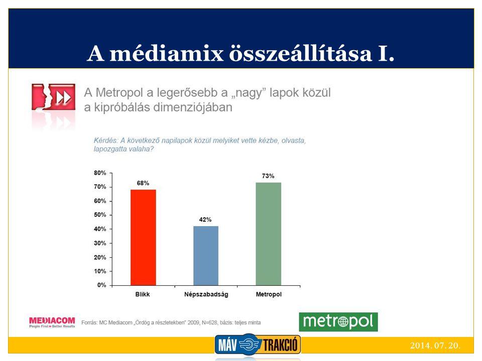 A médiamix összeállítása I. Újság  Hirdetések – HVG, METROPOL Televízió  Napló című tényfeltáró riportmagazin  Kupé című vasúti magazin  Image –fi