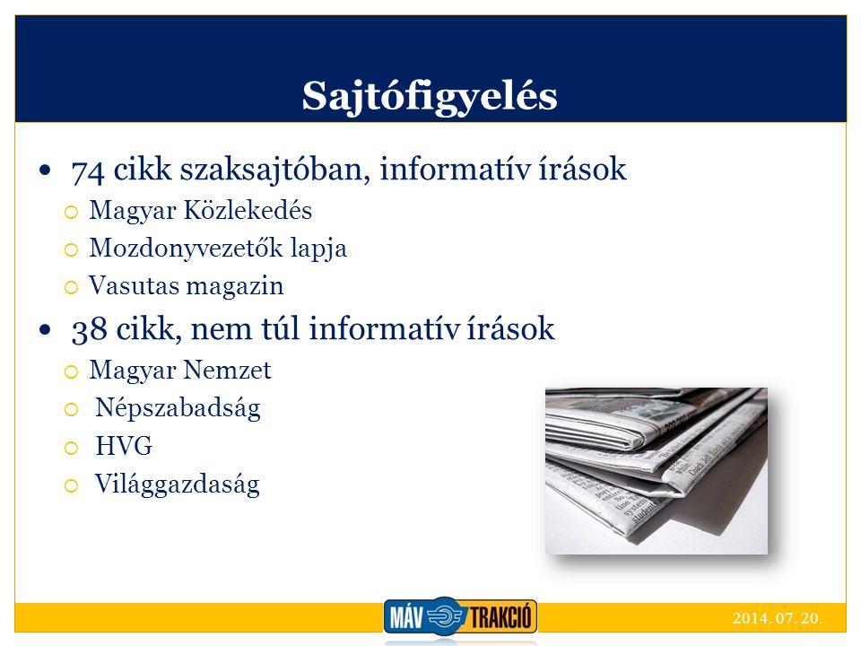 Sajtófigyelés 74 cikk szaksajtóban, informatív írások  Magyar Közlekedés  Mozdonyvezetők lapja  Vasutas magazin 38 cikk, nem túl informatív írások