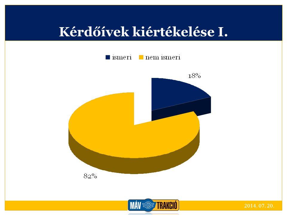 Költséges Kevésbé költséges A teljes ismertetett médiamix 30.782.780 Ft A reprezentációs ajándékok kihagyása 5.282.780 Ft Költségcsomagok 2014.