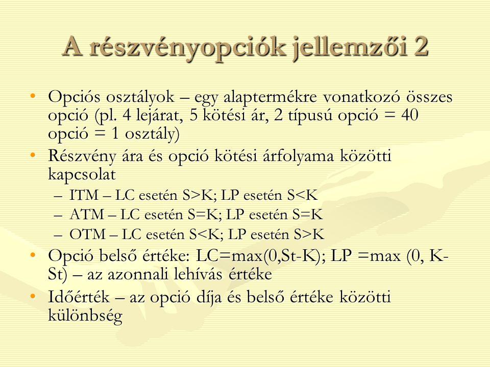 A részvényopciók jellemzői 2 Opciós osztályok – egy alaptermékre vonatkozó összes opció (pl. 4 lejárat, 5 kötési ár, 2 típusú opció = 40 opció = 1 osz