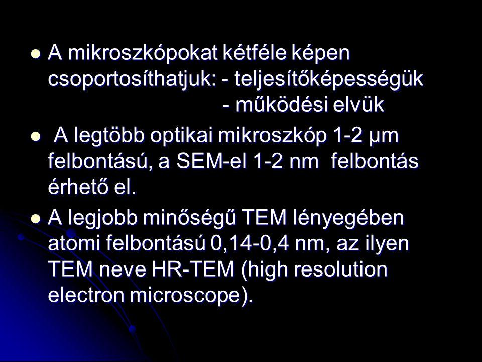 A mikroszkópokat kétféle képen csoportosíthatjuk: - teljesítőképességük - működési elvük A mikroszkópokat kétféle képen csoportosíthatjuk: - teljesítőképességük - működési elvük A legtöbb optikai mikroszkóp 1-2 μm felbontású, a SEM-el 1-2 nm felbontás érhető el.