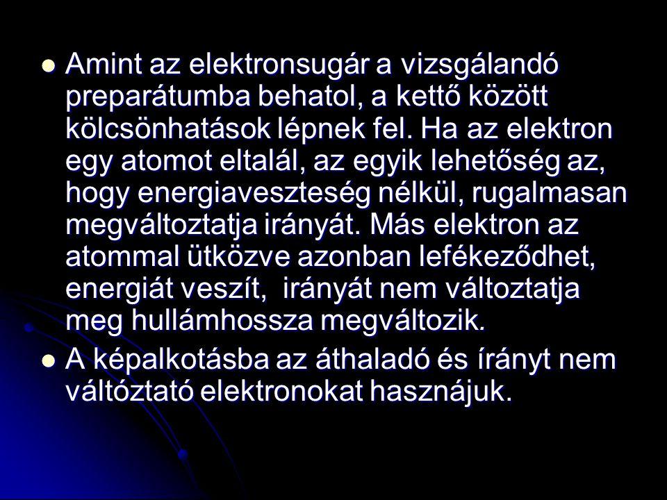 Amint az elektronsugár a vizsgálandó preparátumba behatol, a kettő között kölcsönhatások lépnek fel. Ha az elektron egy atomot eltalál, az egyik lehet