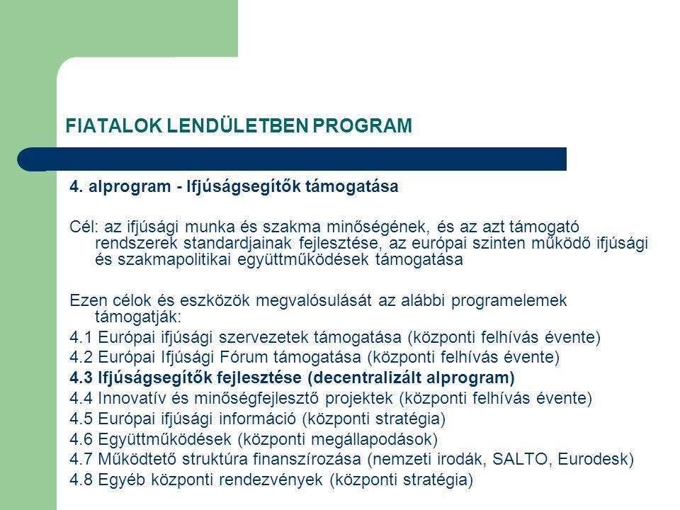 FIATALOK LENDÜLETBEN PROGRAM 4.