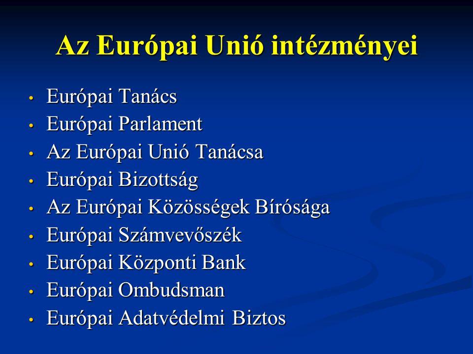 Az Európai Unió intézményei Európai Tanács Európai Tanács Európai Parlament Európai Parlament Az Európai Unió Tanácsa Az Európai Unió Tanácsa Európai