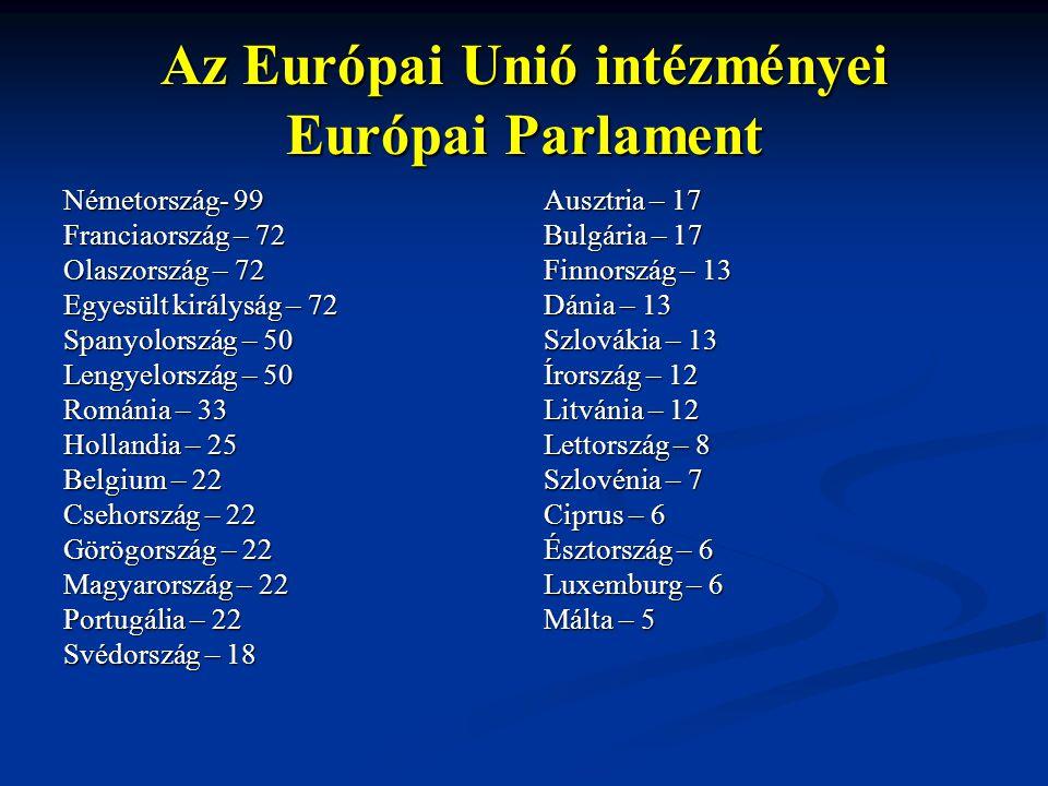 Az Európai Unió intézményei Európai Parlament Németország- 99 Franciaország – 72 Olaszország – 72 Egyesült királyság – 72 Spanyolország – 50 Lengyelor