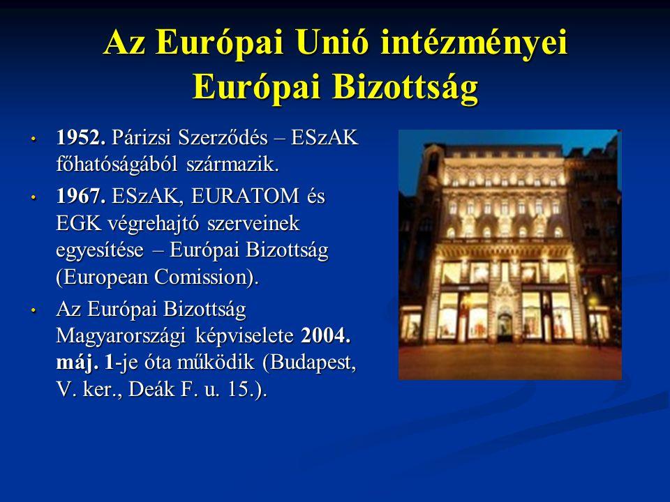 Az Európai Unió intézményei Európai Bizottság 1952.