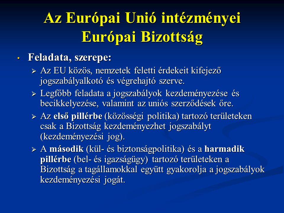 Az Európai Unió intézményei Európai Bizottság Feladata, szerepe: Feladata, szerepe:  Az EU közös, nemzetek feletti érdekeit kifejező jogszabályalkotó
