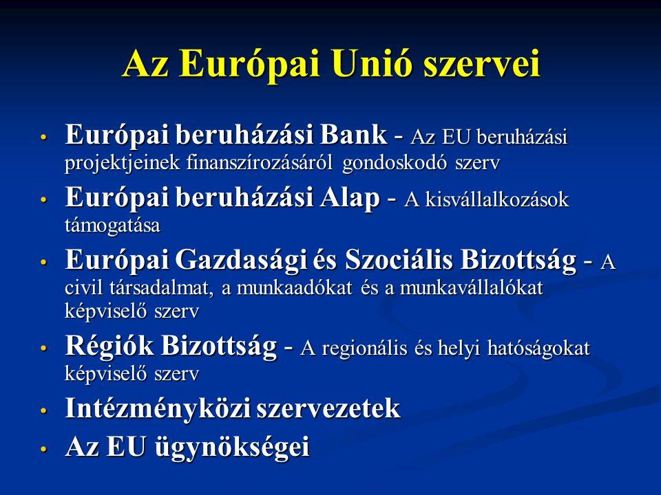 Az Európai Unió szervei Európai beruházási Bank - Az EU beruházási projektjeinek finanszírozásáról gondoskodó szerv Európai beruházási Bank - Az EU beruházási projektjeinek finanszírozásáról gondoskodó szerv Európai beruházási Alap - A kisvállalkozások támogatása Európai beruházási Alap - A kisvállalkozások támogatása Európai Gazdasági és Szociális Bizottság - A civil társadalmat, a munkaadókat és a munkavállalókat képviselő szerv Európai Gazdasági és Szociális Bizottság - A civil társadalmat, a munkaadókat és a munkavállalókat képviselő szerv Régiók Bizottság - A regionális és helyi hatóságokat képviselő szerv Régiók Bizottság - A regionális és helyi hatóságokat képviselő szerv Intézményközi szervezetek Intézményközi szervezetek Az EU ügynökségei Az EU ügynökségei