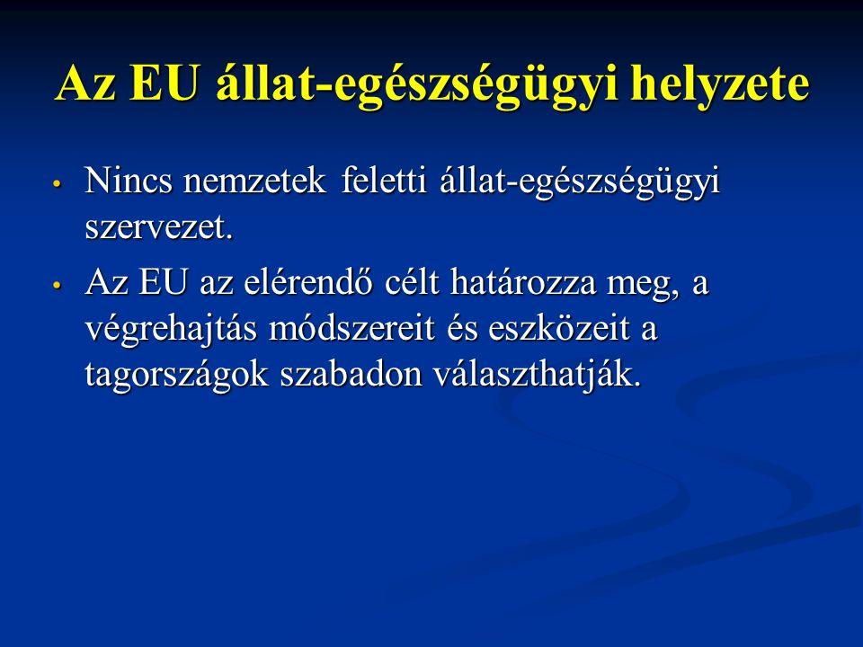 Az EU állat-egészségügyi helyzete Nincs nemzetek feletti állat-egészségügyi szervezet.