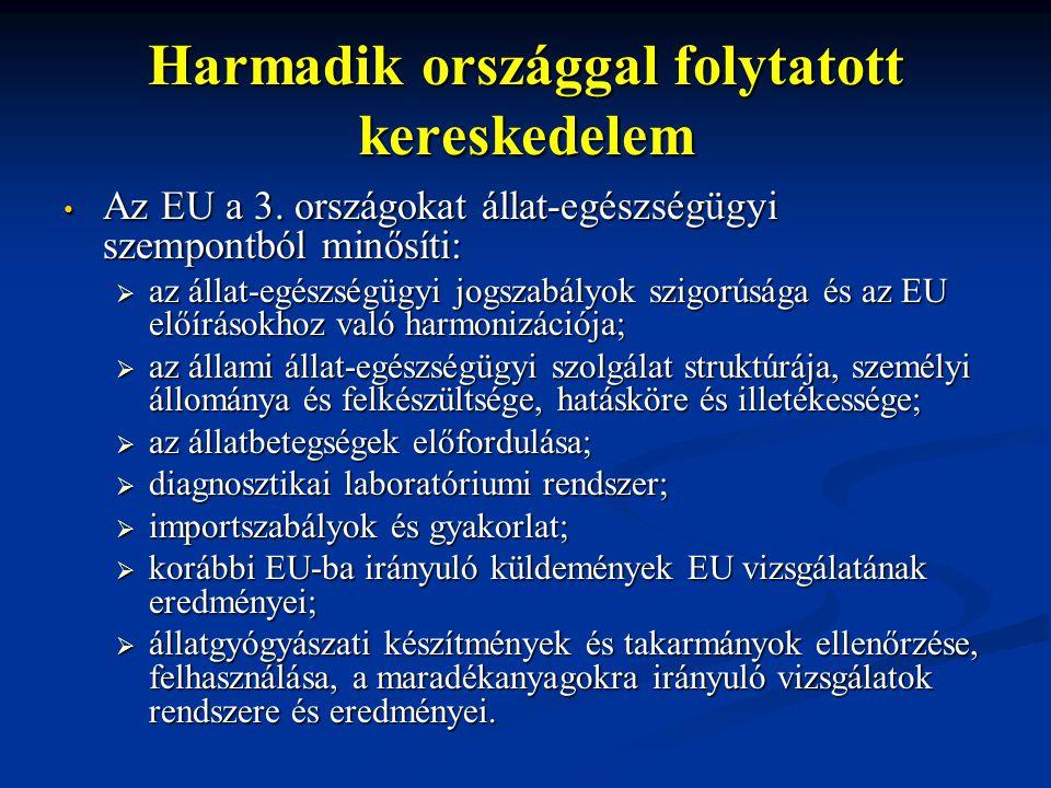 Harmadik országgal folytatott kereskedelem Az EU a 3. országokat állat-egészségügyi szempontból minősíti: Az EU a 3. országokat állat-egészségügyi sze