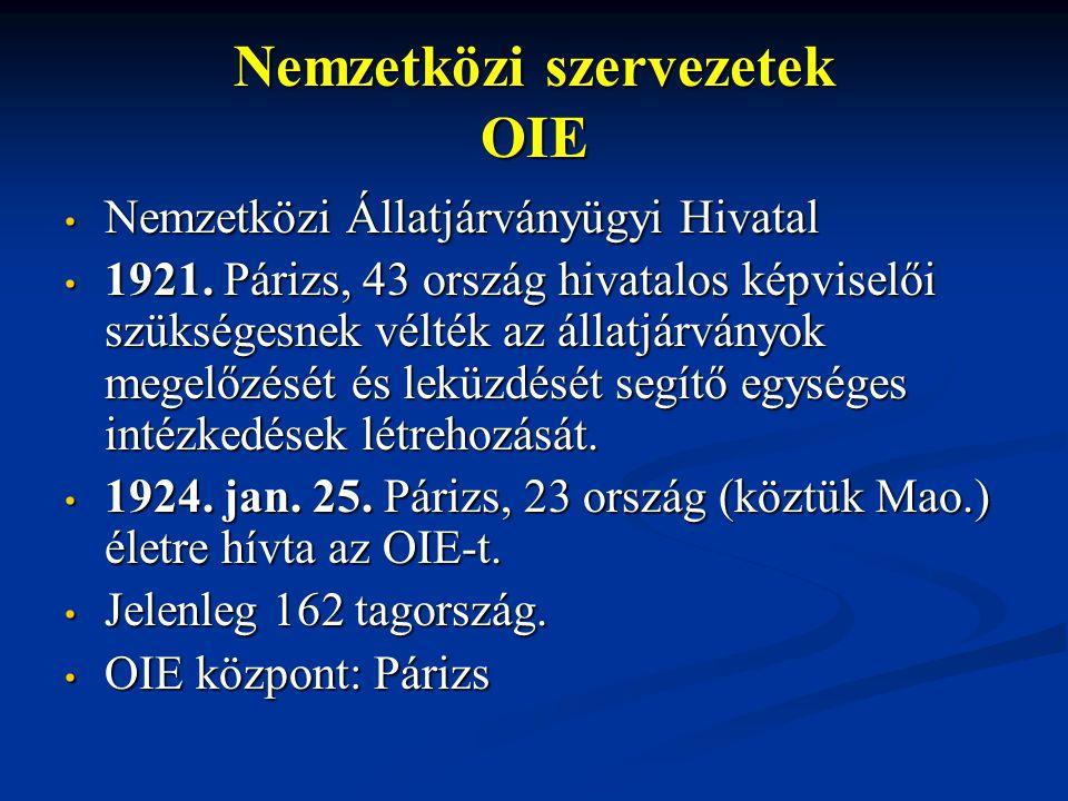 Nemzetközi szervezetek OIE Nemzetközi Állatjárványügyi Hivatal Nemzetközi Állatjárványügyi Hivatal 1921.