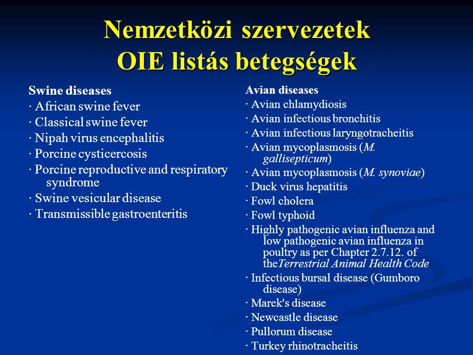 Nemzetközi szervezetek OIE listás betegségek Swine diseases · African swine fever · Classical swine fever · Nipah virus encephalitis · Porcine cystice