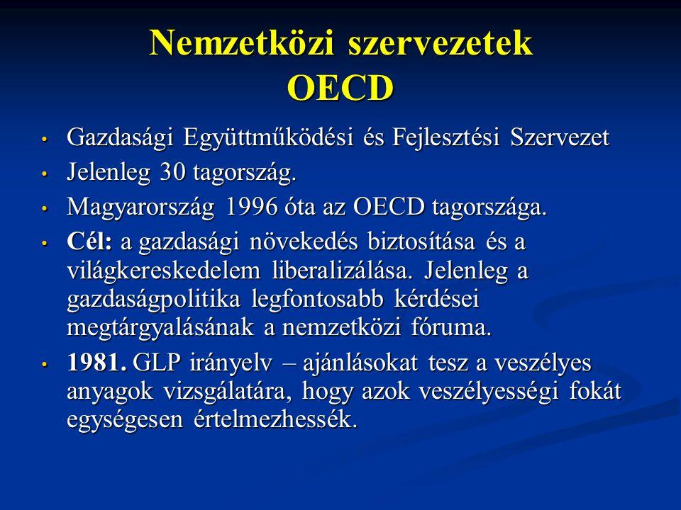 Nemzetközi szervezetek OECD Gazdasági Együttműködési és Fejlesztési Szervezet Gazdasági Együttműködési és Fejlesztési Szervezet Jelenleg 30 tagország.