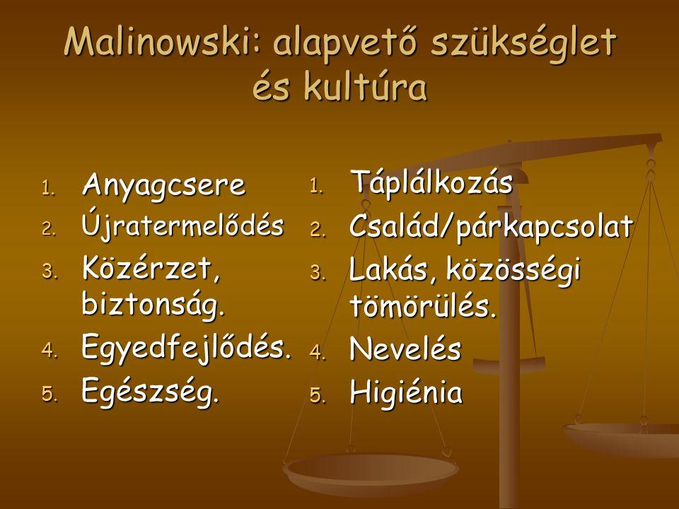 Malinowski: alapvető szükséglet és kultúra 1. Anyagcsere 2. Újratermelődés 3. Közérzet, biztonság. 4. Egyedfejlődés. 5. Egészség. 1. Táplálkozás 2. Cs