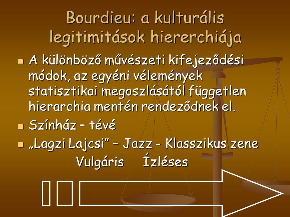 Bourdieu: a kulturális legitimitások hiererchiája A különböző művészeti kifejeződési módok, az egyéni vélemények statisztikai megoszlásától független