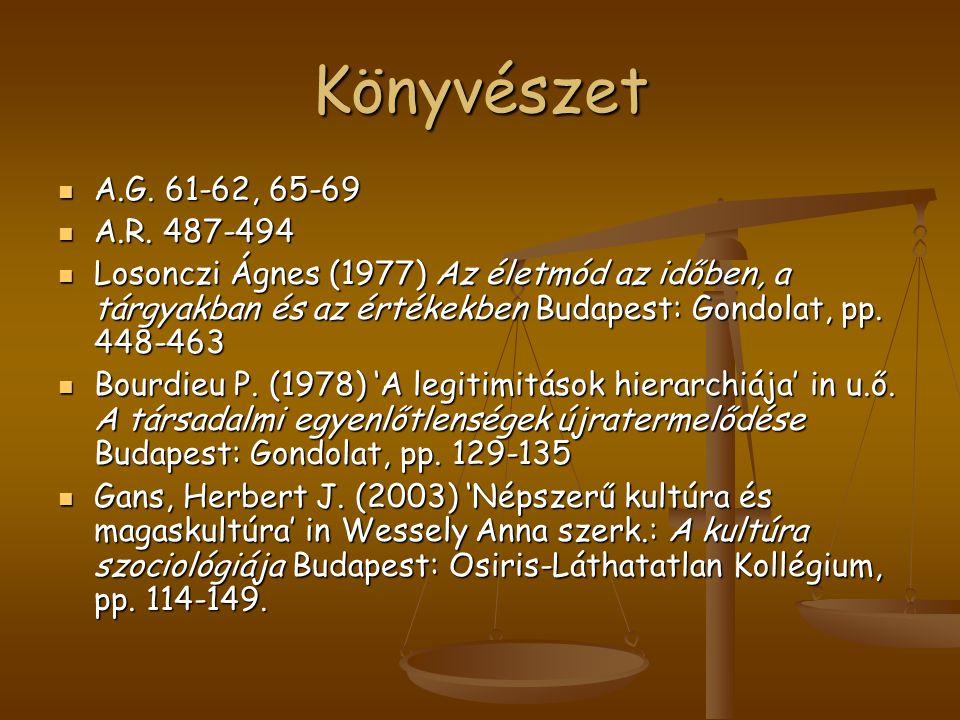 Könyvészet A.G. 61-62, 65-69 A.G. 61-62, 65-69 A.R. 487-494 A.R. 487-494 Losonczi Ágnes (1977) Az életmód az időben, a tárgyakban és az értékekben Bud