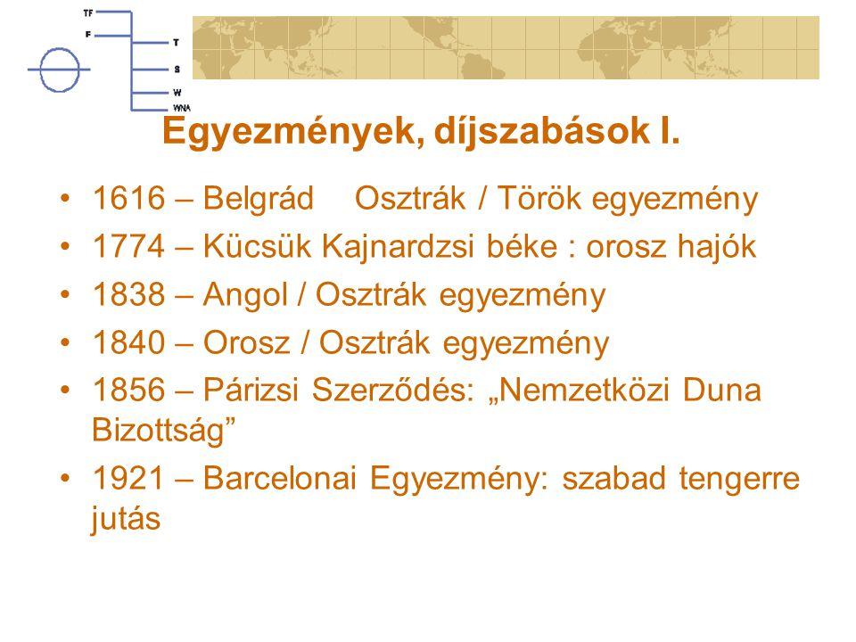 Egyezmények, díjszabások I. 1616 – Belgrád Osztrák / Török egyezmény 1774 – Kücsük Kajnardzsi béke : orosz hajók 1838 – Angol / Osztrák egyezmény 1840