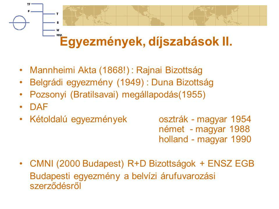 Egyezmények, díjszabások II. Mannheimi Akta (1868!) : Rajnai Bizottság Belgrádi egyezmény (1949) : Duna Bizottság Pozsonyi (Bratilsavai) megállapodás(