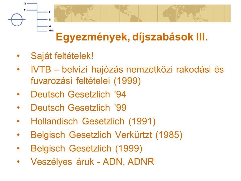Egyezmények, díjszabások III. Saját feltételek! IVTB – belvízi hajózás nemzetközi rakodási és fuvarozási feltételei (1999) Deutsch Gesetzlich '94 Deut