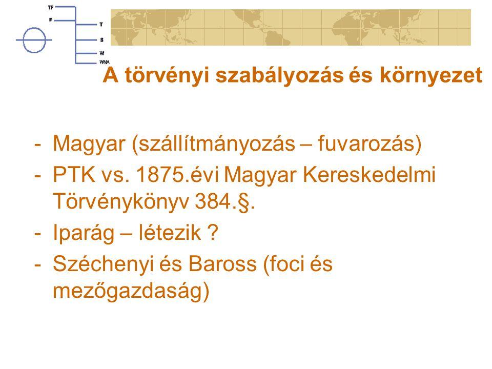 A törvényi szabályozás és környezet -Magyar (szállítmányozás – fuvarozás) -PTK vs. 1875.évi Magyar Kereskedelmi Törvénykönyv 384.§. -Iparág – létezik