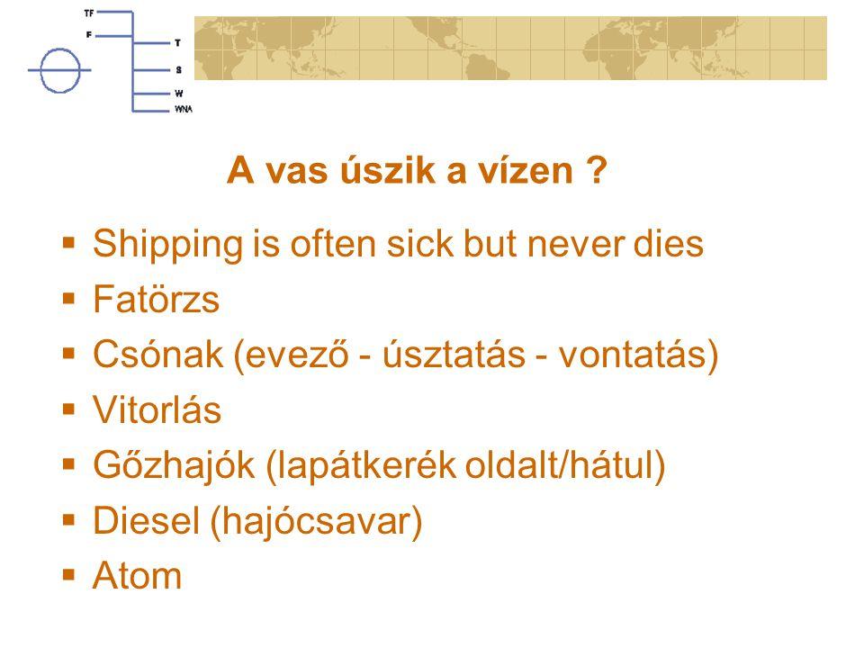 A vas úszik a vízen ?  Shipping is often sick but never dies  Fatörzs  Csónak (evező - úsztatás - vontatás)  Vitorlás  Gőzhajók (lapátkerék oldal