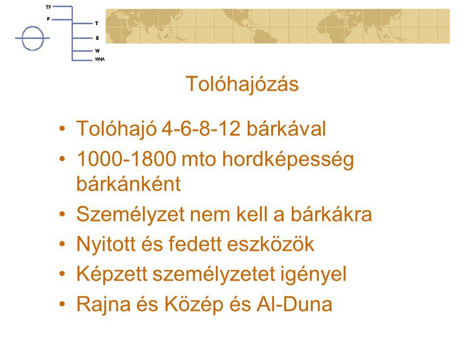 Tolóhajózás Tolóhajó 4-6-8-12 bárkával 1000-1800 mto hordképesség bárkánként Személyzet nem kell a bárkákra Nyitott és fedett eszközök Képzett személy