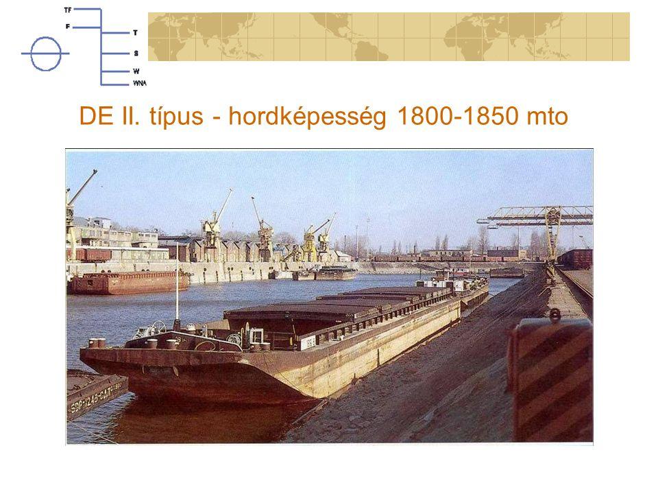 DE II. típus - hordképesség 1800-1850 mto