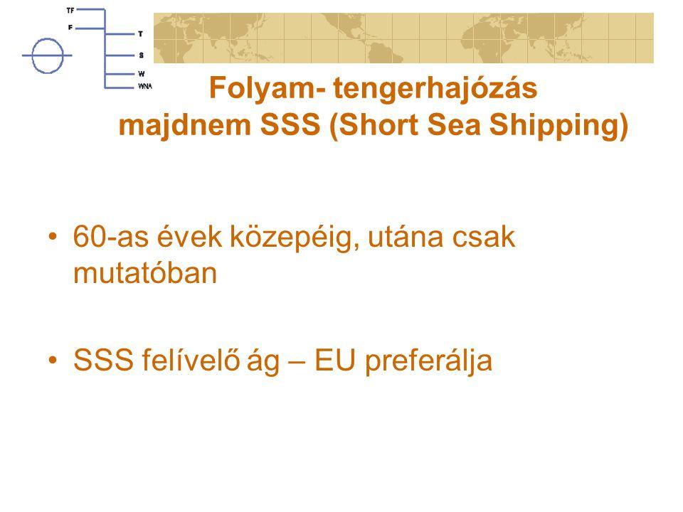 Folyam- tengerhajózás majdnem SSS (Short Sea Shipping) 60-as évek közepéig, utána csak mutatóban SSS felívelő ág – EU preferálja