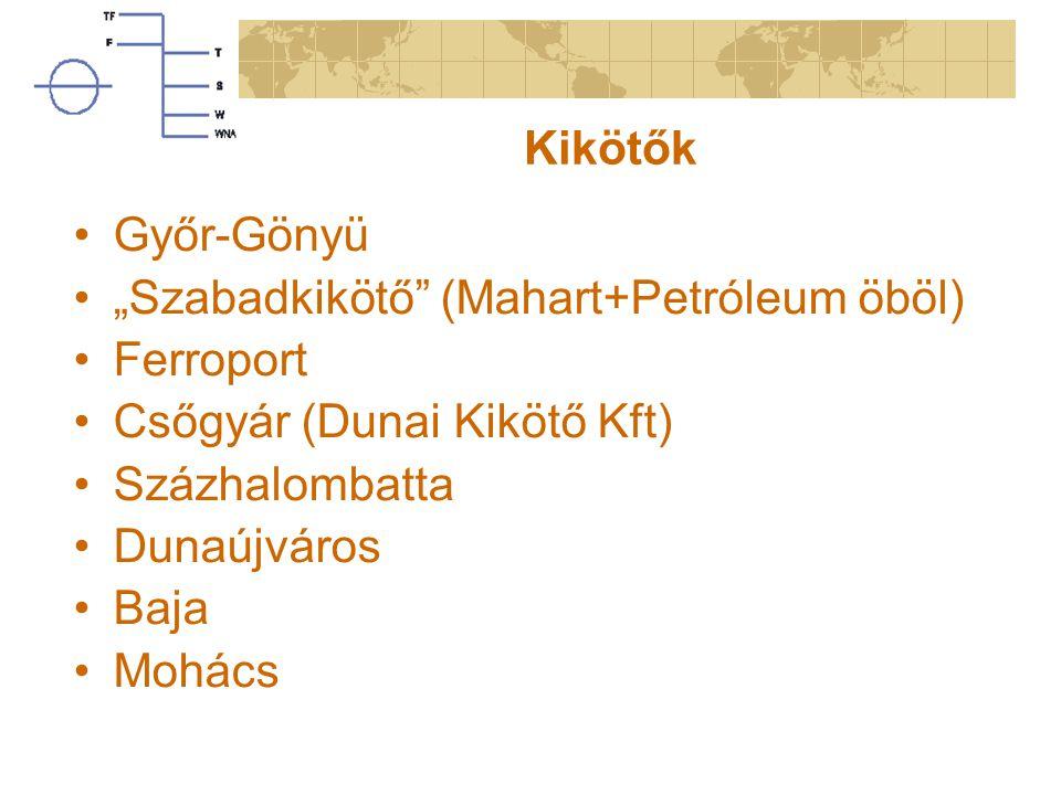 """Kikötők Győr-Gönyü """"Szabadkikötő"""" (Mahart+Petróleum öböl) Ferroport Csőgyár (Dunai Kikötő Kft) Százhalombatta Dunaújváros Baja Mohács"""
