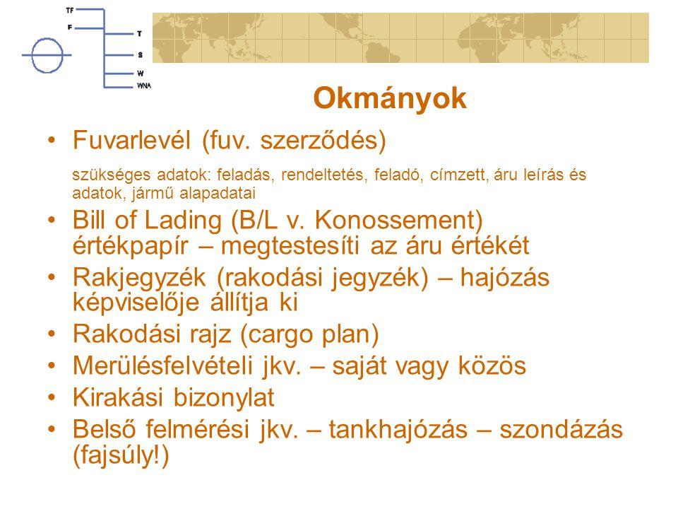 Okmányok Fuvarlevél (fuv.