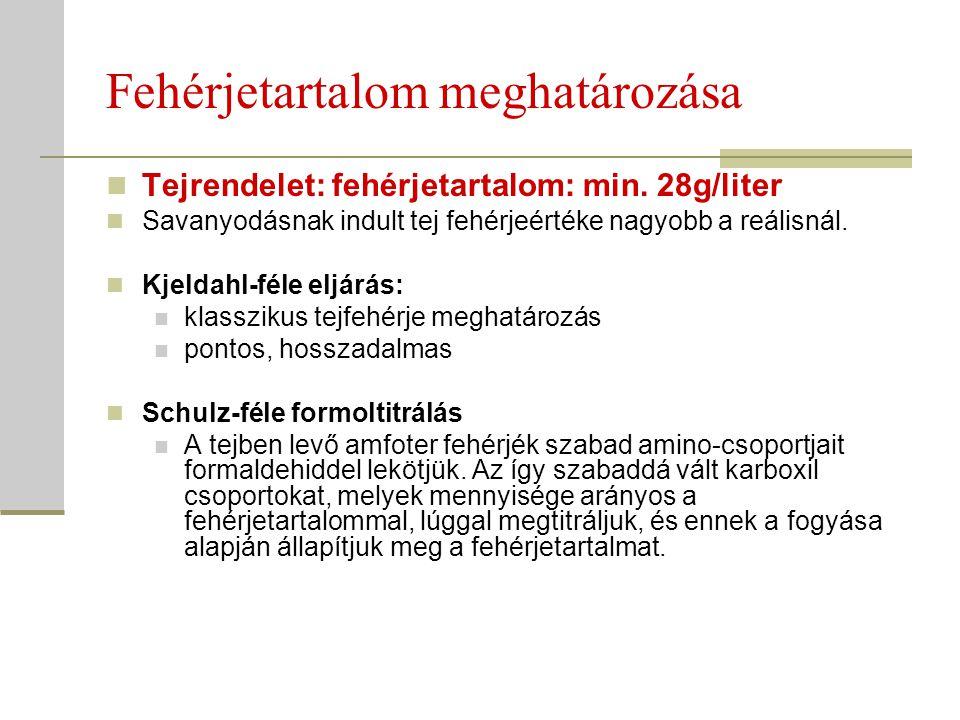Fehérjetartalom meghatározása – SCHULZ-féle formoltitrálás 25 ml tej + 0,25 ml 2%-os alkoholos fenolftalein indikátor + 2 ml telített Na-pirofoszfát oldat ↓ 2 perc NaOH mérőoldattal megtitráljuk ↓ rózsaszín lesz ↓ 5 ml fenoftaleinre semlegesített 40%-os formaldehid ↓ 2 perc titrálás 0,143 mólos NaOH oldattal ↓ fogyott lúg ml-e közvetlenül megadja a tej százalékos fehérjetartalmát