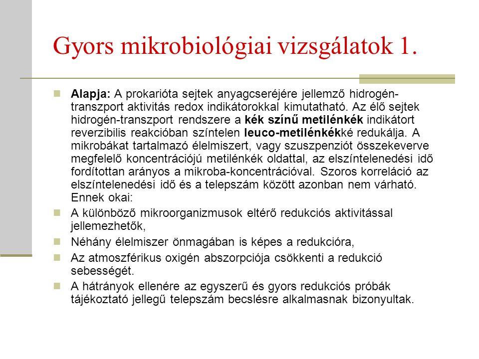 Gyors mikrobiológiai vizsgálatok 2.