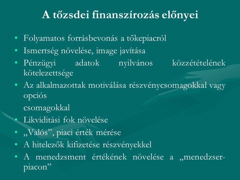 A tőzsdei finanszírozás előnyei Folyamatos forrásbevonás a tőkepiacról Ismertség növelése, image javítása Pénzügyi adatok nyilvános közzétételének köt