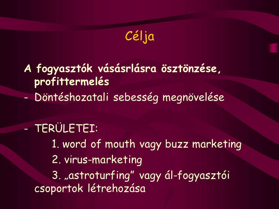 Célja A fogyasztók vásásrlásra ösztönzése, profittermelés -Döntéshozatali sebesség megnövelése -TERÜLETEI: 1. word of mouth vagy buzz marketing 2. vir