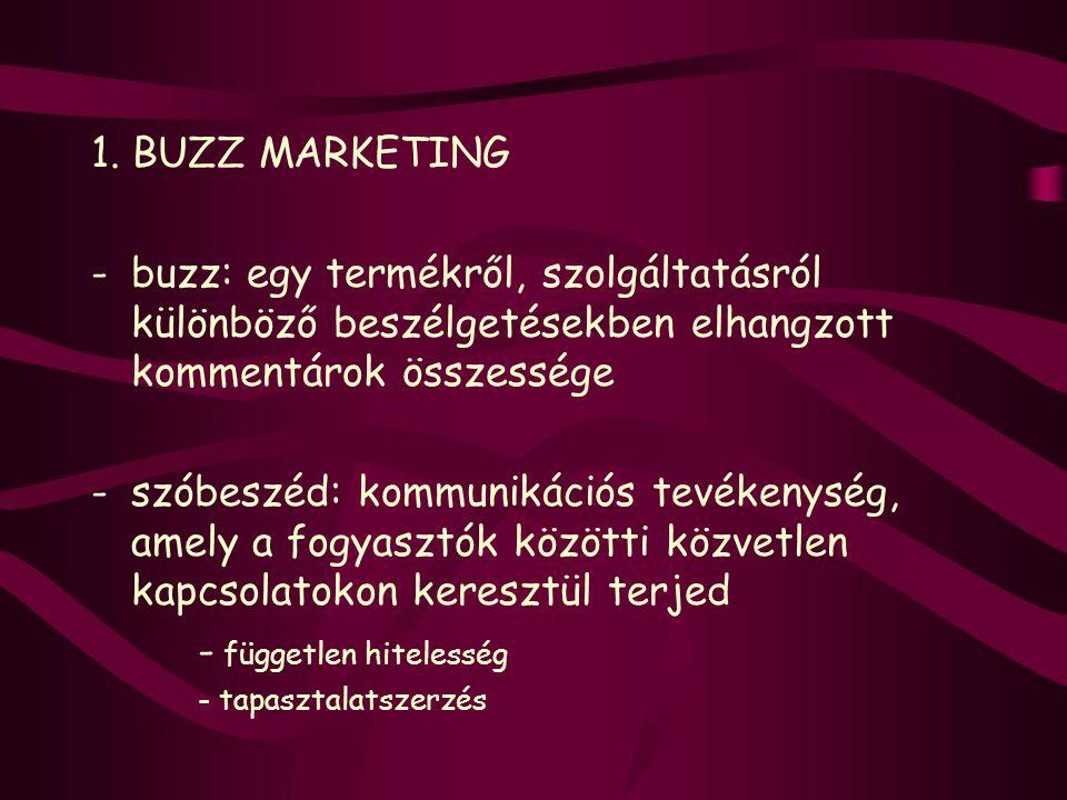 1. BUZZ MARKETING -buzz: egy termékről, szolgáltatásról különböző beszélgetésekben elhangzott kommentárok összessége -szóbeszéd: kommunikációs tevéken