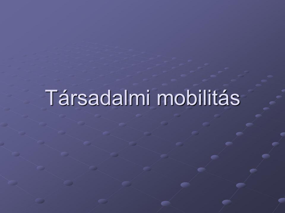Társadalmi mobilitás típusai IRÁNYVertikális Fölfele irányuló mobilitás.